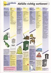 Abfälle richtig sortieren